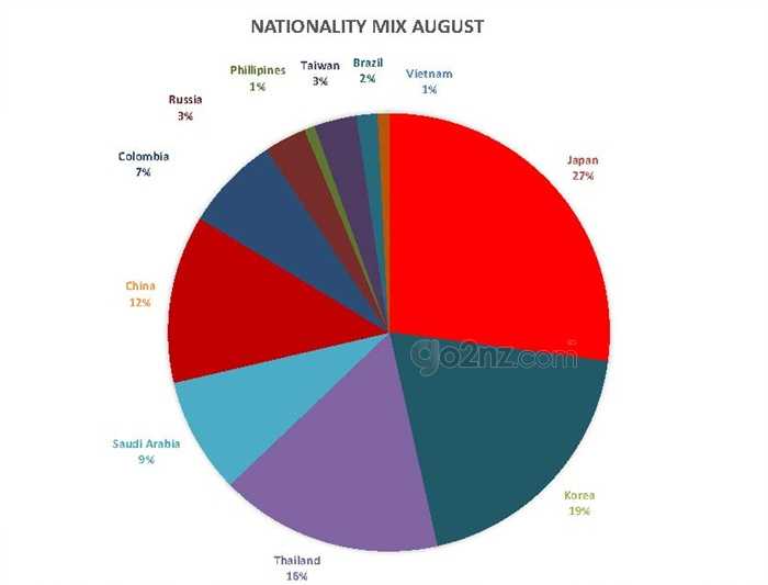 Nationality _August 2017 Dominion.jpg