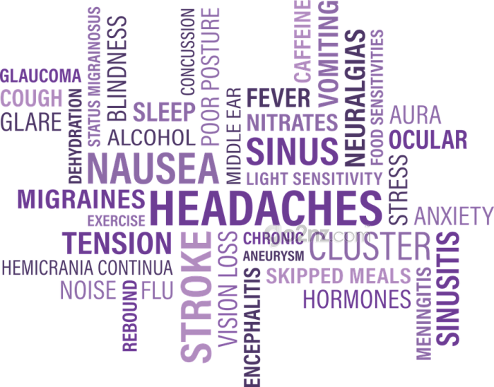 headache-1454330_960_720.png