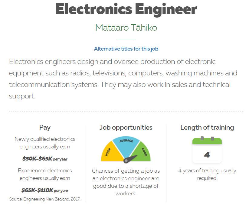 Electronic Engineering.jpg