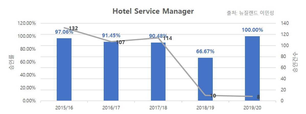 HOTEL SERVICE MANAGER.jpg