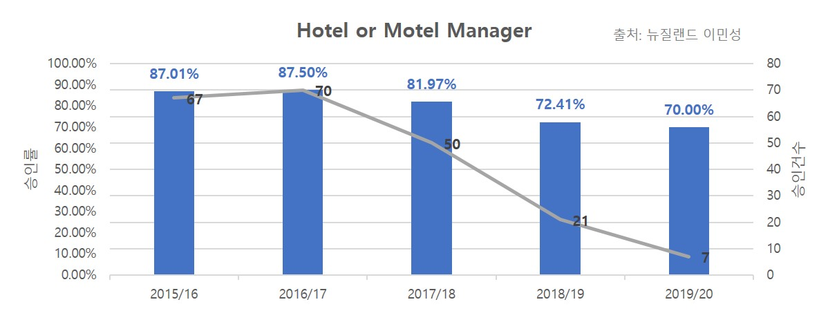 HOTEL OR MOTEL MANAGER.jpg