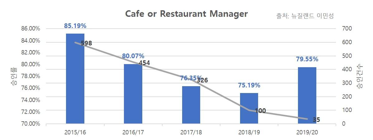 CAFE OR RESTAURANT MANAGER.jpg