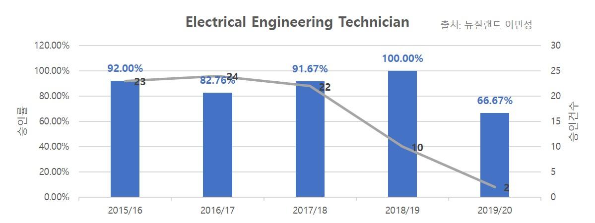 ELECTRICAL ENGINEERING TECHNICIAN.jpg